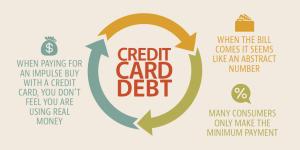 credit-card-debt-cycle