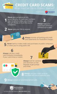 credit card scams: what to do to protect yourself